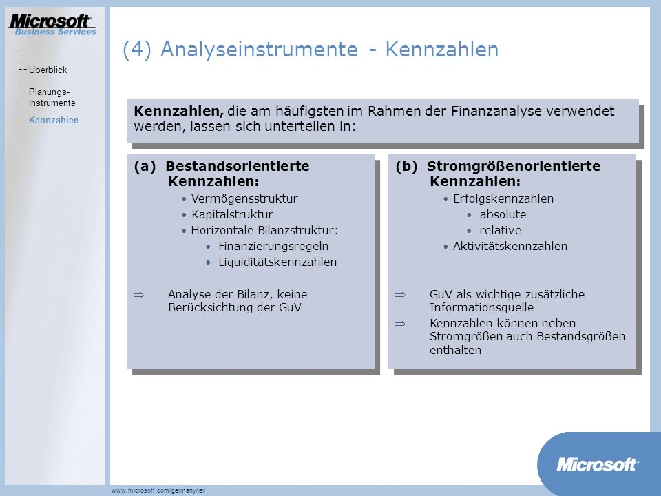 (4) Analyseinstrumente - Kennzahlen
