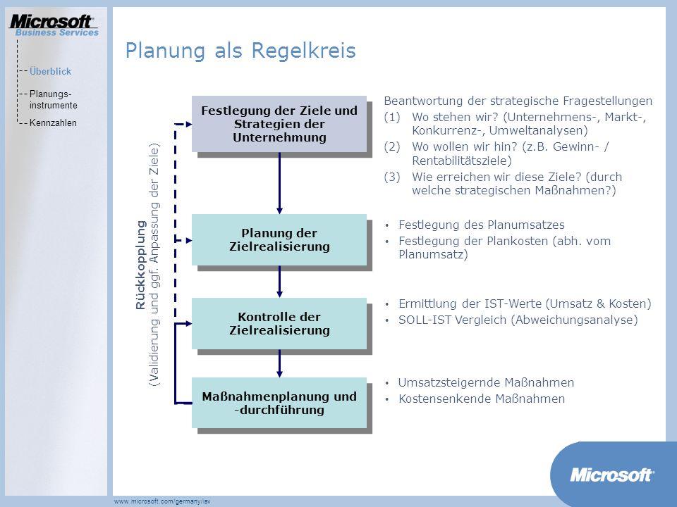 Planung als Regelkreis