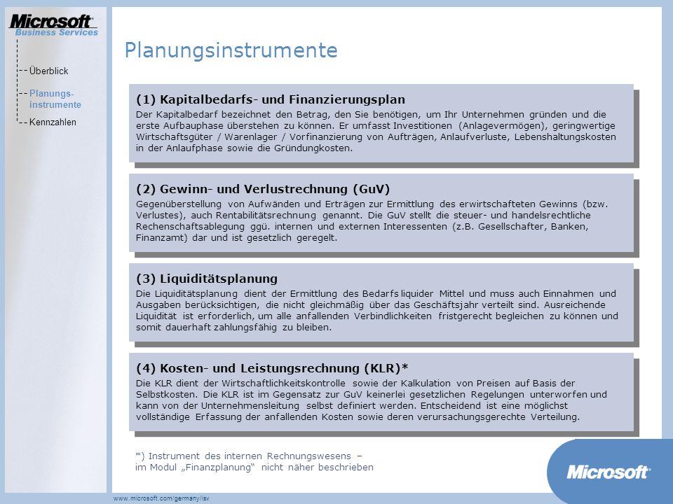 Planungsinstrumente (1) Kapitalbedarfs- und Finanzierungsplan