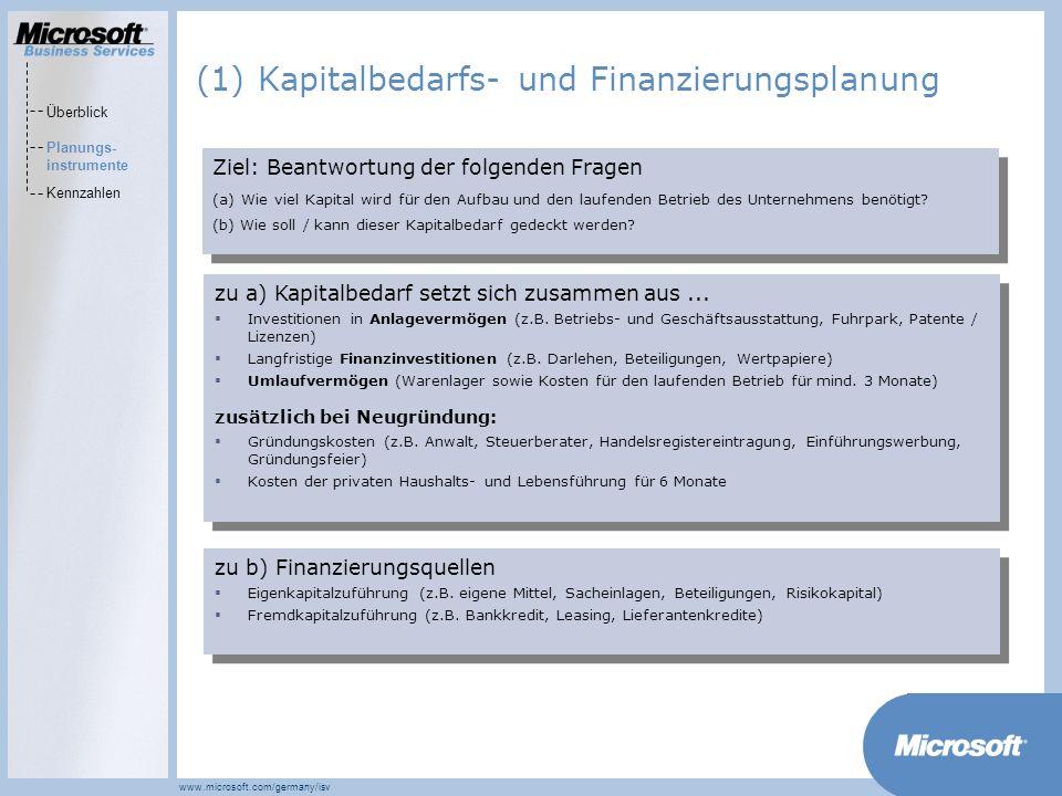 (1) Kapitalbedarfs- und Finanzierungsplanung