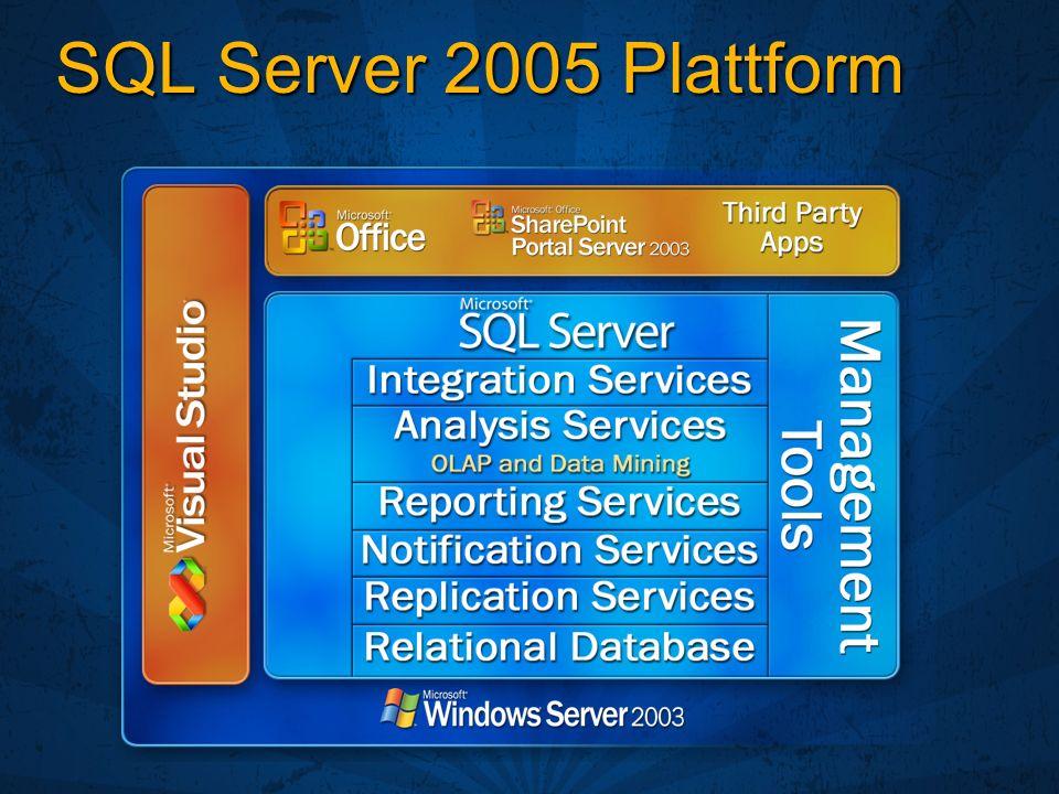 SQL Server 2005 Plattform 3/27/2017 3:09 PM