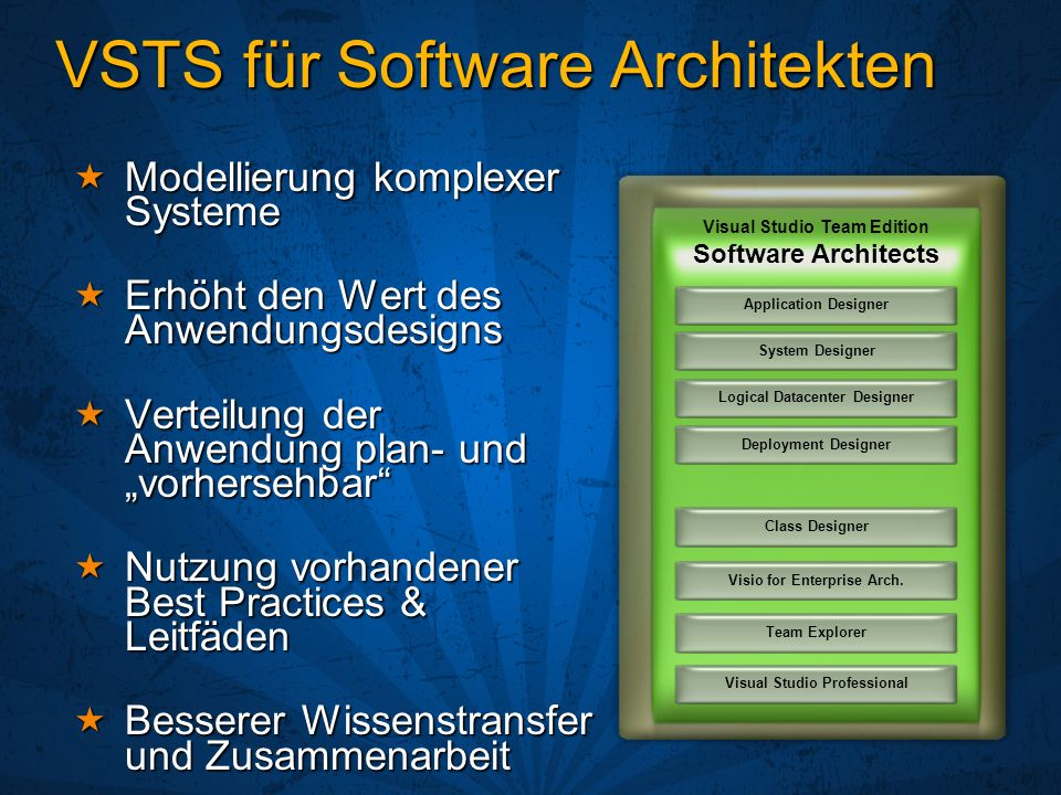 VSTS für Software Architekten