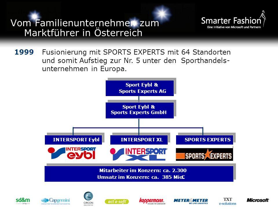 Vom Familienunternehmen zum Marktführer in Österreich