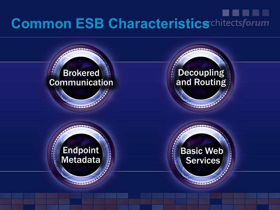 Common ESB Characteristics