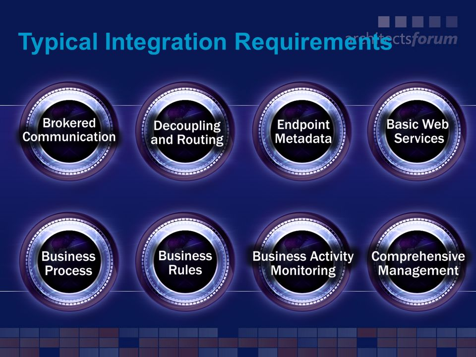 Typical Integration Requirements