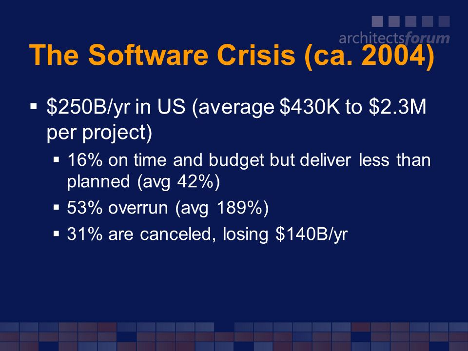 The Software Crisis (ca. 2004)