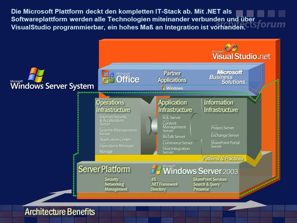 Die Microsoft Plattform deckt den kompletten IT-Stack ab. Mit