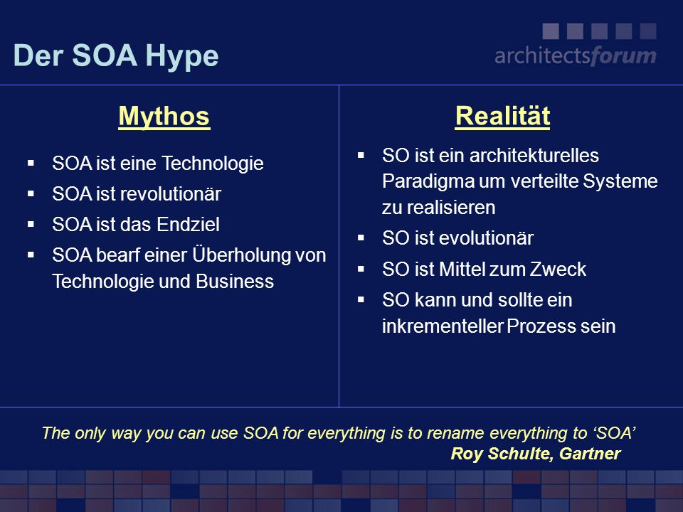 Der SOA Hype Mythos Realität