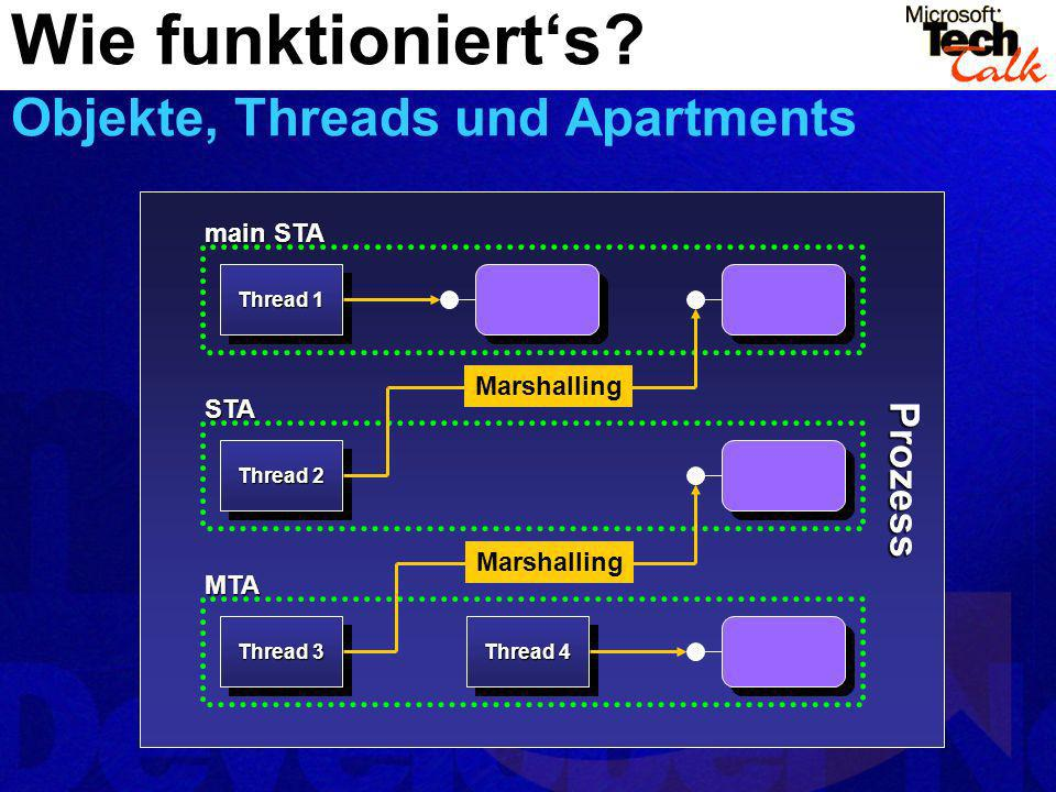 Wie funktioniert's Objekte, Threads und Apartments