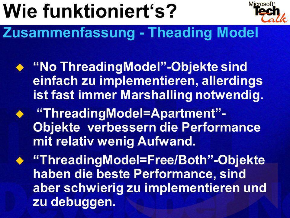 Wie funktioniert's Zusammenfassung - Theading Model