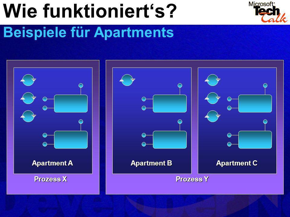 Wie funktioniert's Beispiele für Apartments