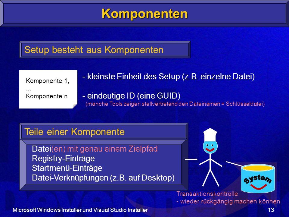 System Komponenten Setup besteht aus Komponenten