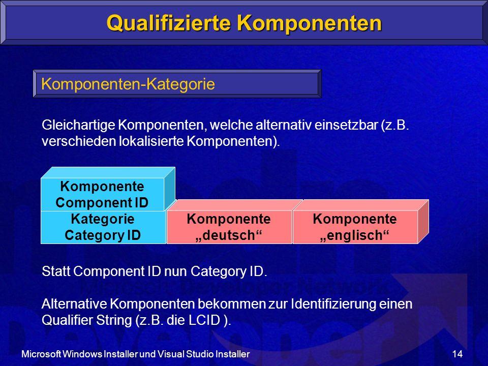 Qualifizierte Komponenten