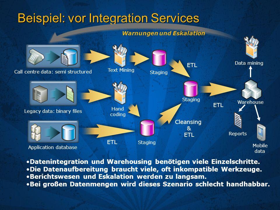 Beispiel: vor Integration Services