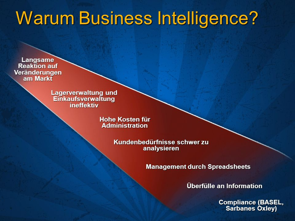 Warum Business Intelligence