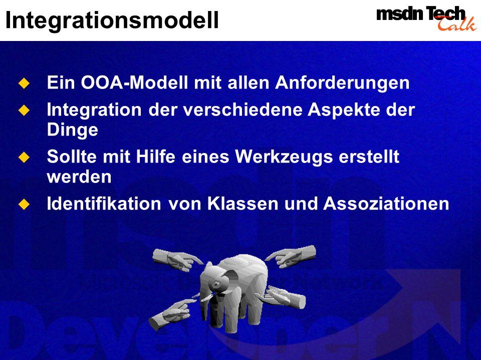 Integrationsmodell Ein OOA-Modell mit allen Anforderungen