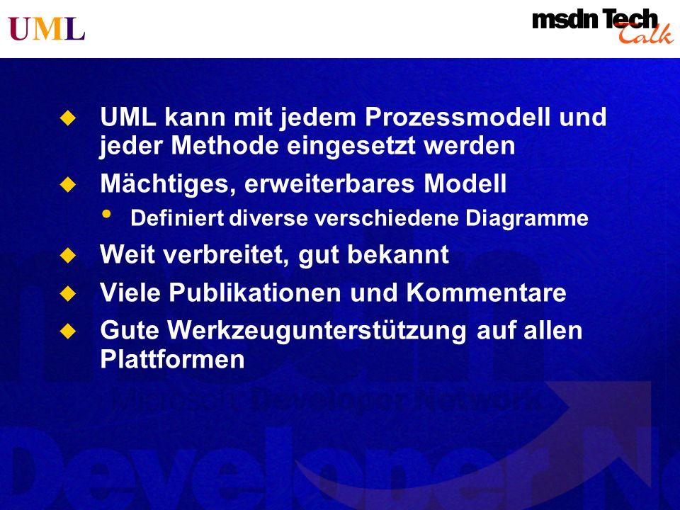 UML UML kann mit jedem Prozessmodell und jeder Methode eingesetzt werden. Mächtiges, erweiterbares Modell.