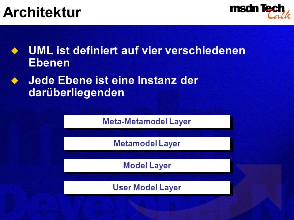 Architektur UML ist definiert auf vier verschiedenen Ebenen