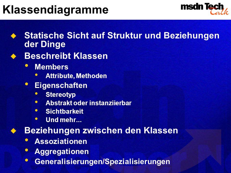 Klassendiagramme Statische Sicht auf Struktur und Beziehungen der Dinge. Beschreibt Klassen. Members.