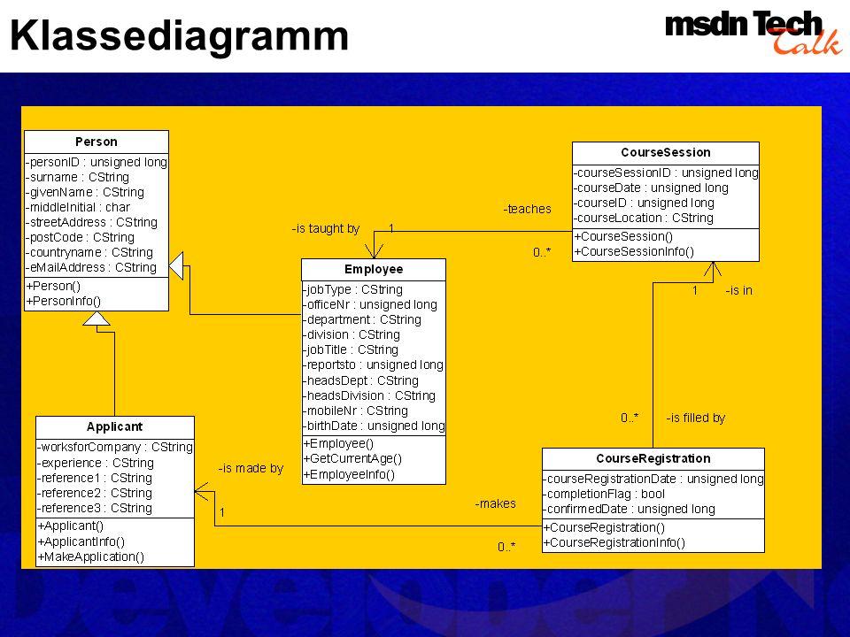 Klassediagramm