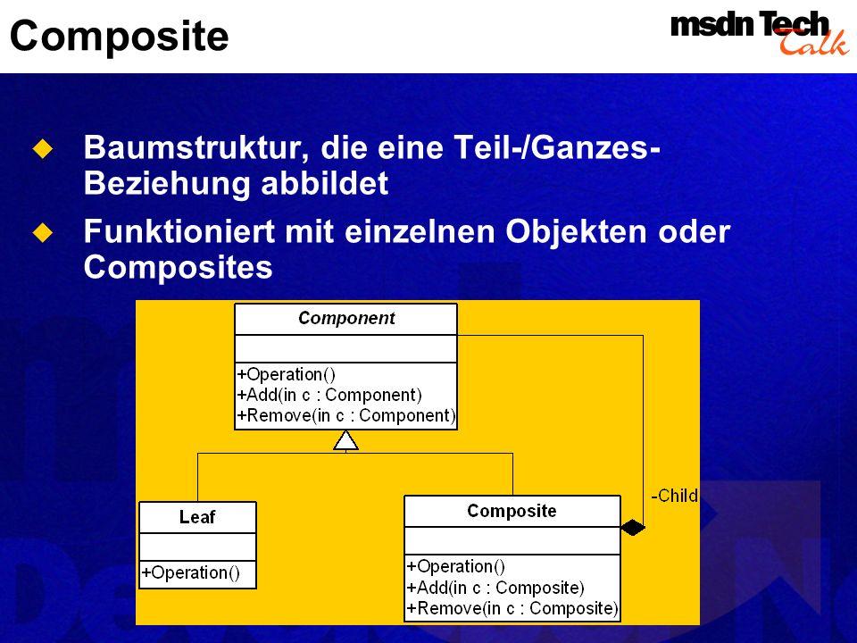 Composite Baumstruktur, die eine Teil-/Ganzes-Beziehung abbildet