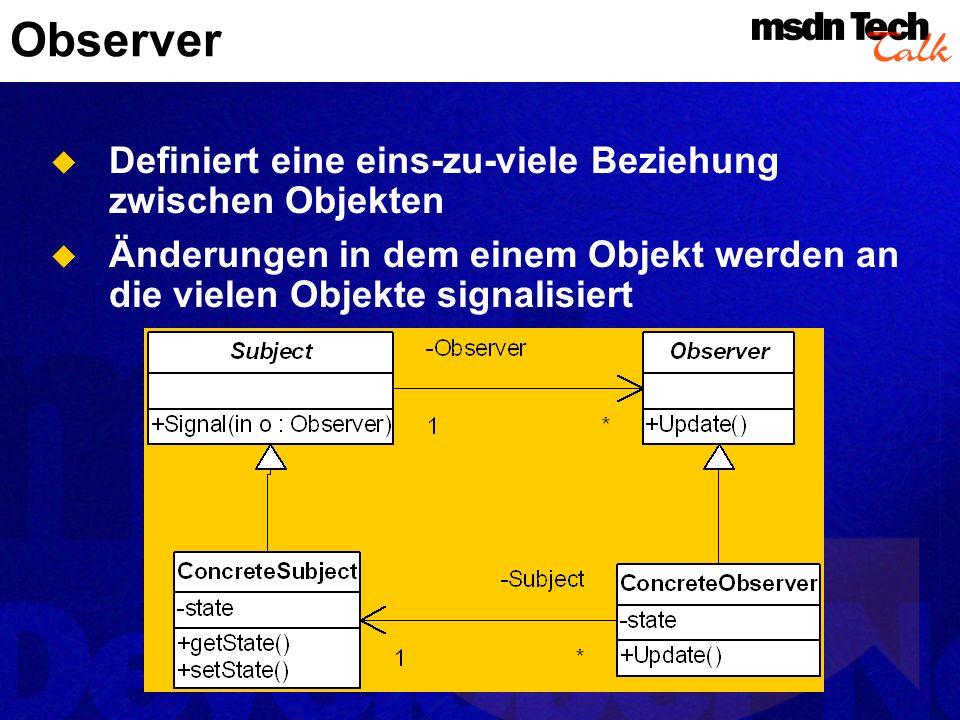Observer Definiert eine eins-zu-viele Beziehung zwischen Objekten