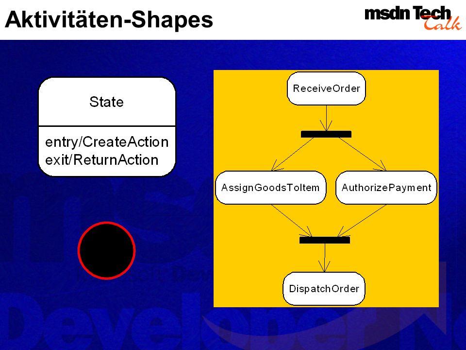 Aktivitäten-Shapes