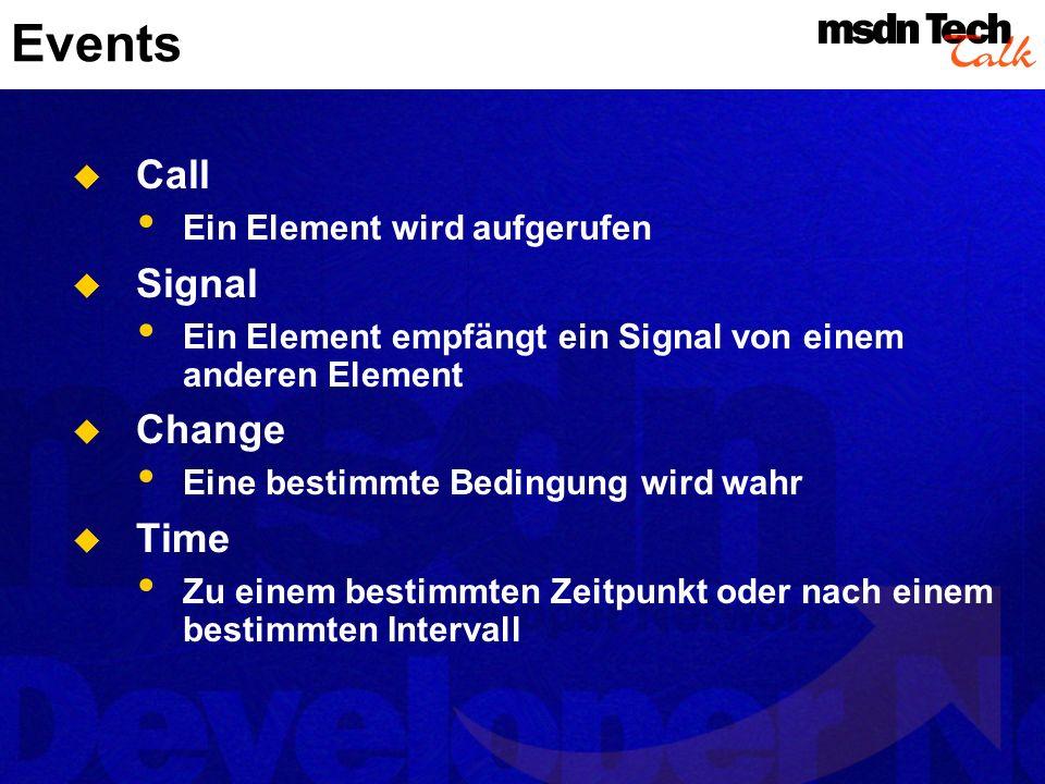 Events Call Signal Change Time Ein Element wird aufgerufen