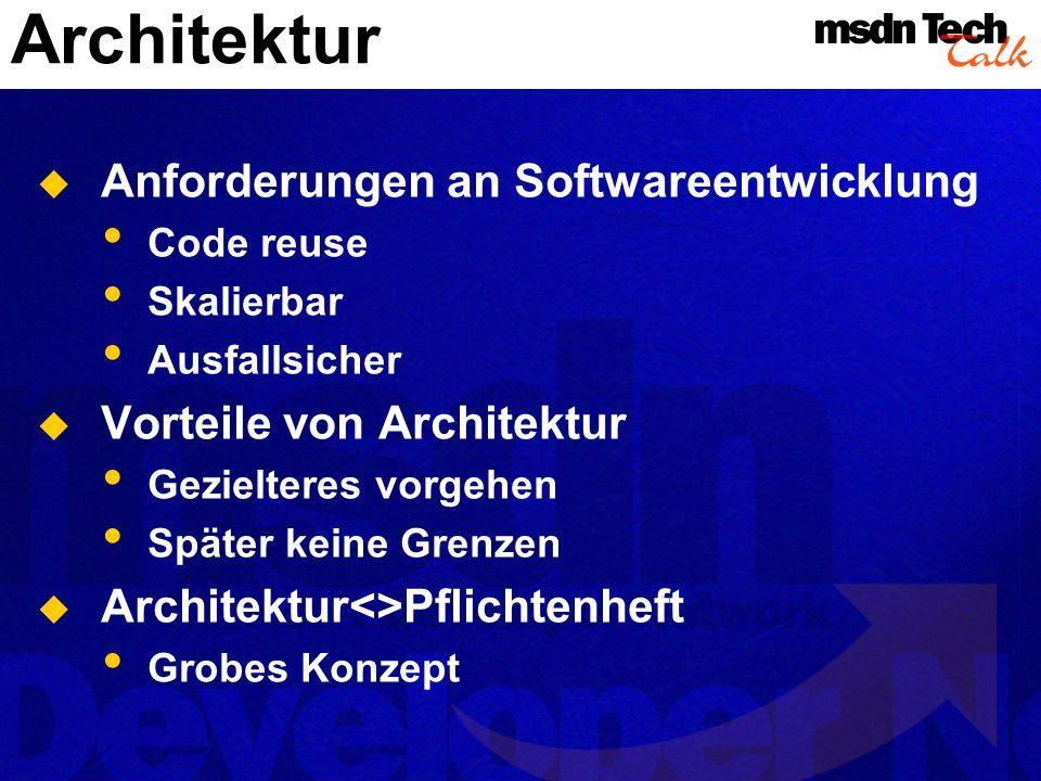 Architektur Anforderungen an Softwareentwicklung