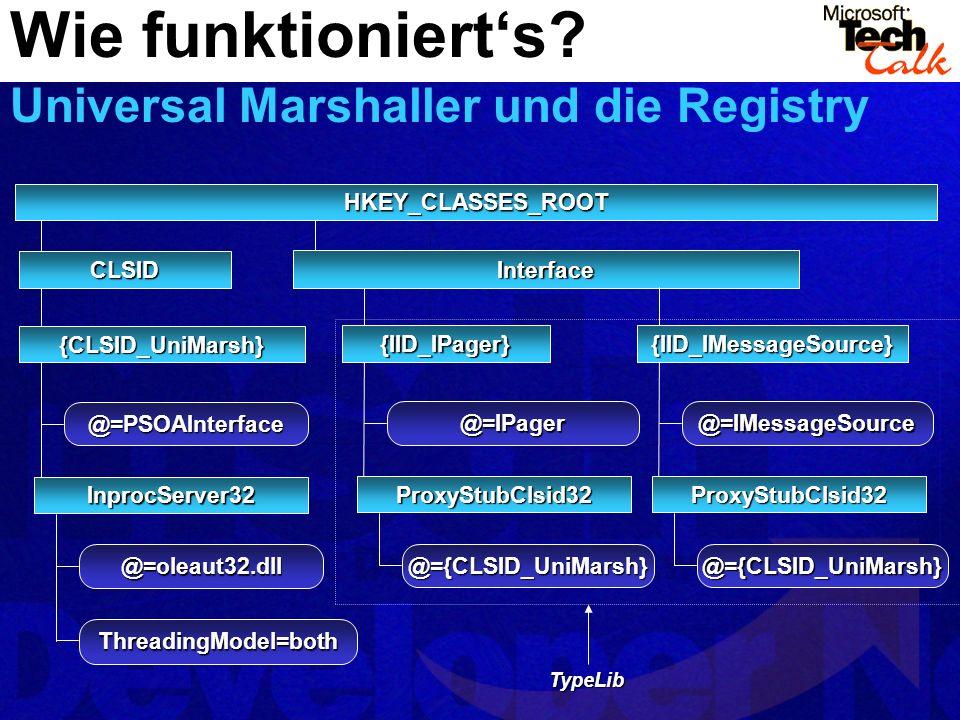 Wie funktioniert's Universal Marshaller und die Registry