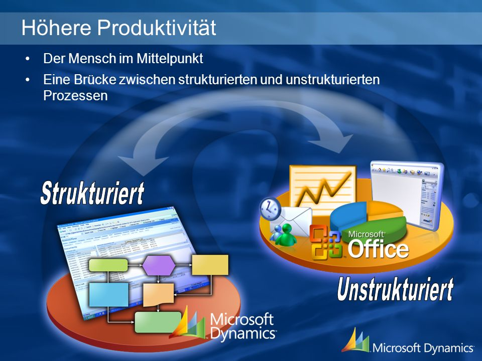 Höhere Produktivität Strukturiert Unstrukturiert