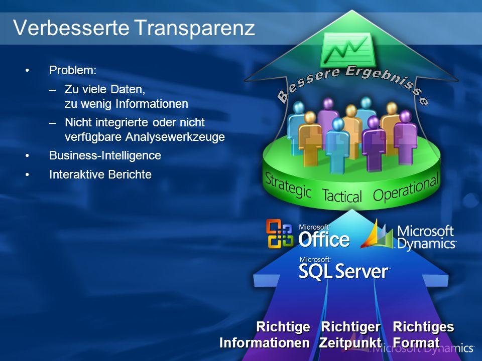 Verbesserte Transparenz