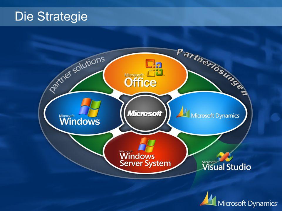 Die Strategie Partnerlösungen