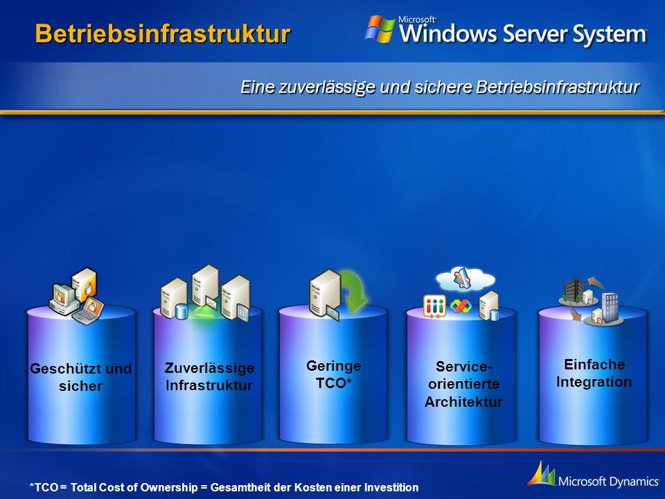 Betriebsinfrastruktur