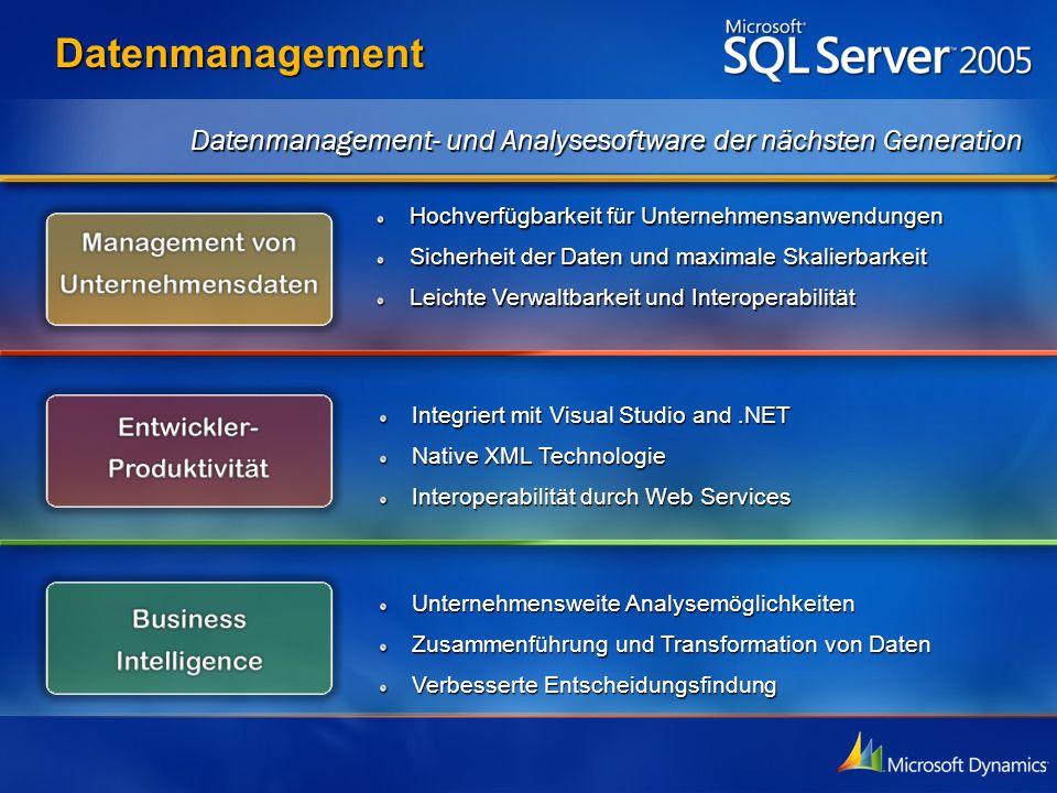 3/27/2017 3:09 PM Datenmanagement. Datenmanagement- und Analysesoftware der nächsten Generation. Hochverfügbarkeit für Unternehmensanwendungen.