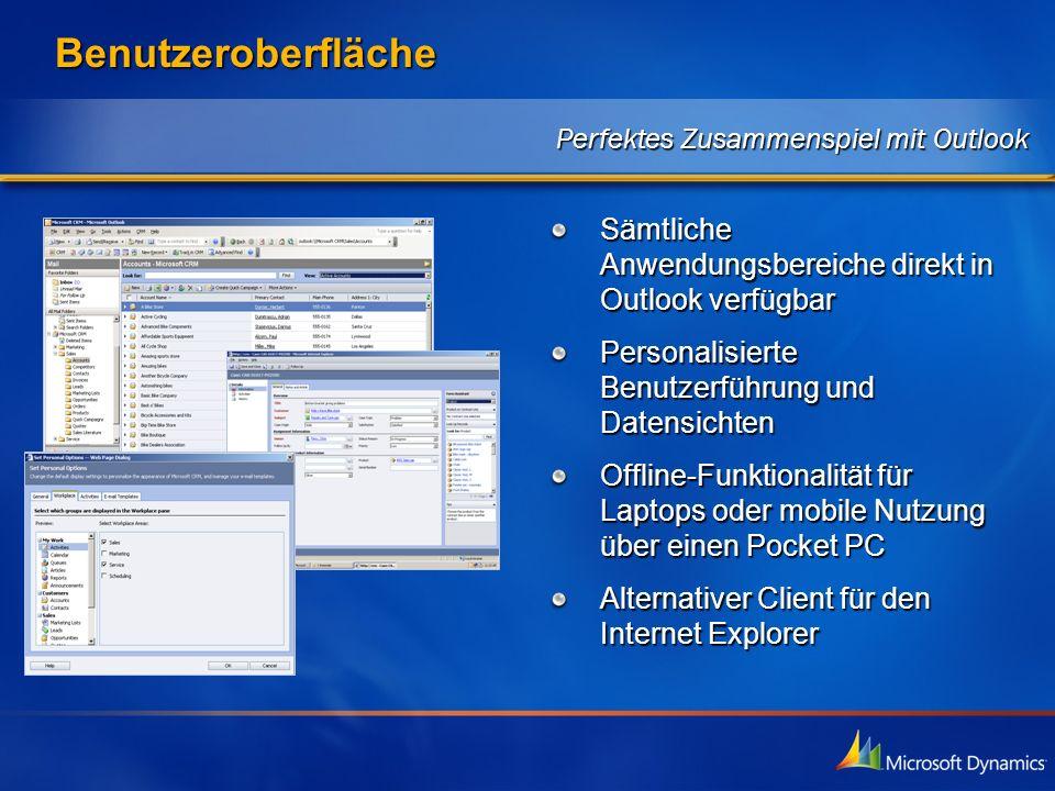 Benutzeroberfläche Perfektes Zusammenspiel mit Outlook