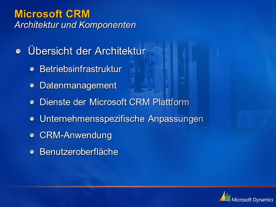 Microsoft CRM Architektur und Komponenten
