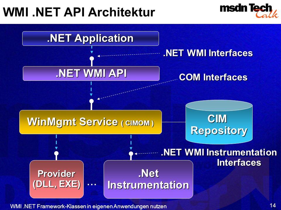 WMI .NET API Architektur