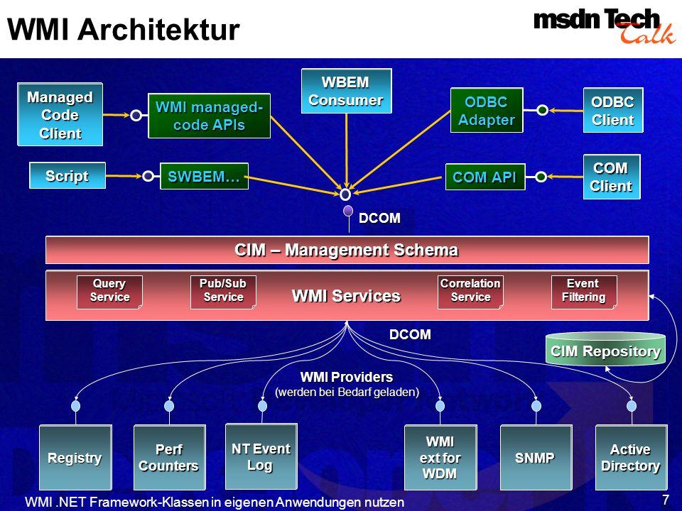 CIM – Management Schema