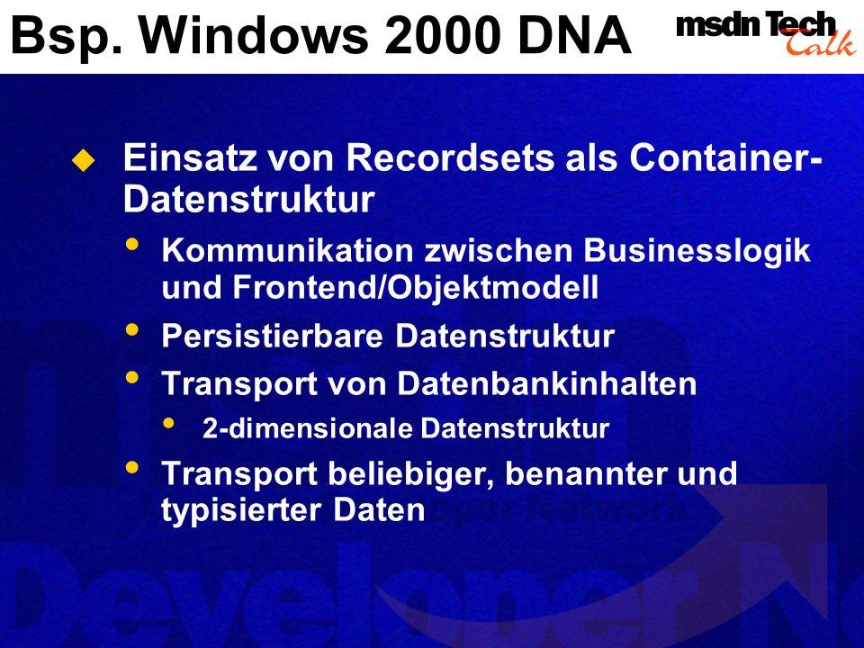 Bsp. Windows 2000 DNA Einsatz von Recordsets als Container-Datenstruktur. Kommunikation zwischen Businesslogik und Frontend/Objektmodell.