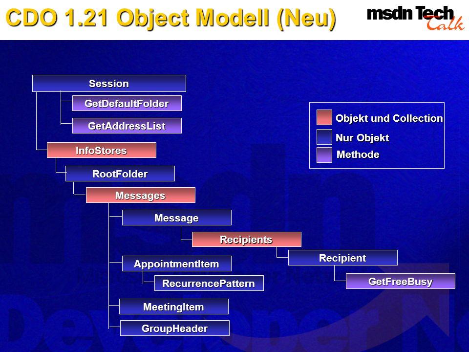 CDO 1.21 Object Modell (Neu)