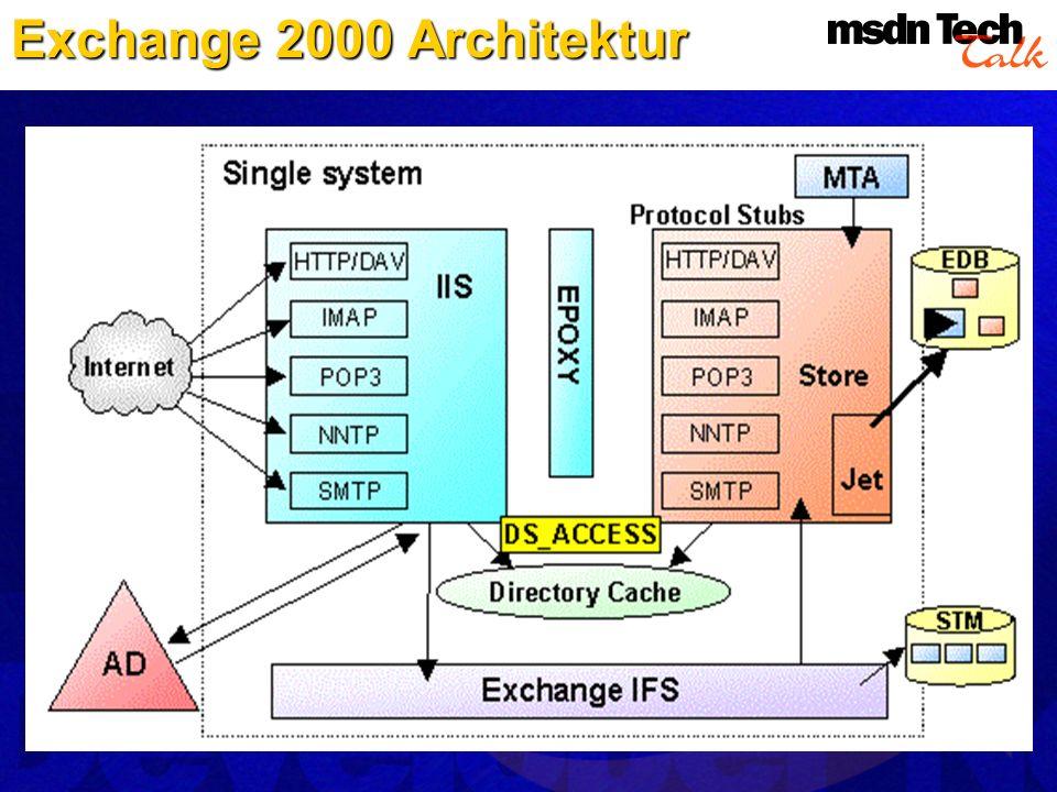 Exchange 2000 Architektur