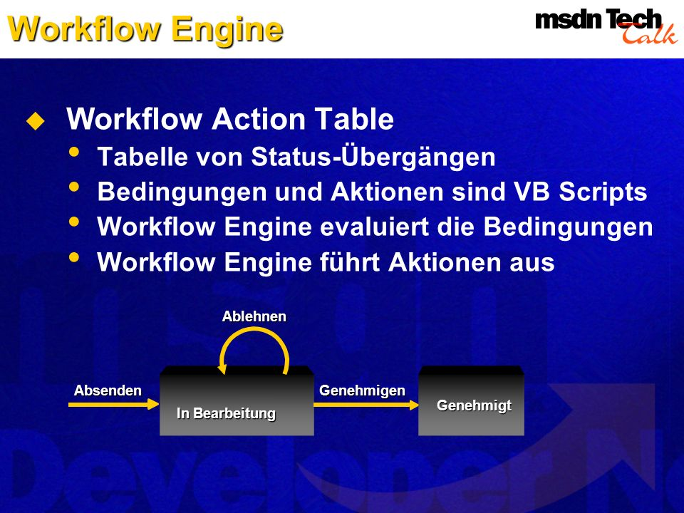 Workflow Engine Workflow Action Table Tabelle von Status-Übergängen