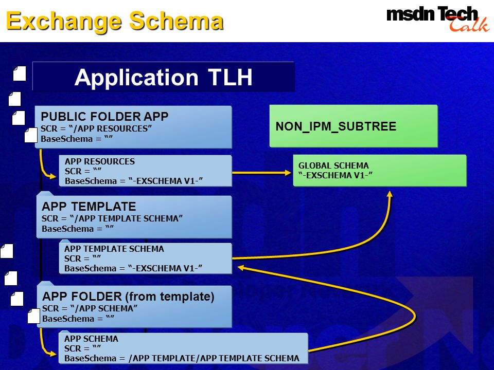 Exchange Schema Application TLH Workspace Template PUBLIC FOLDER APP