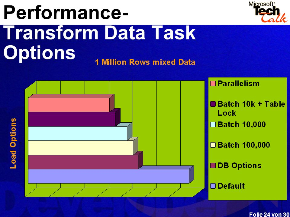 Performance- Transform Data Task Options