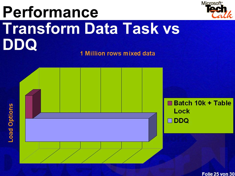 Performance Transform Data Task vs DDQ