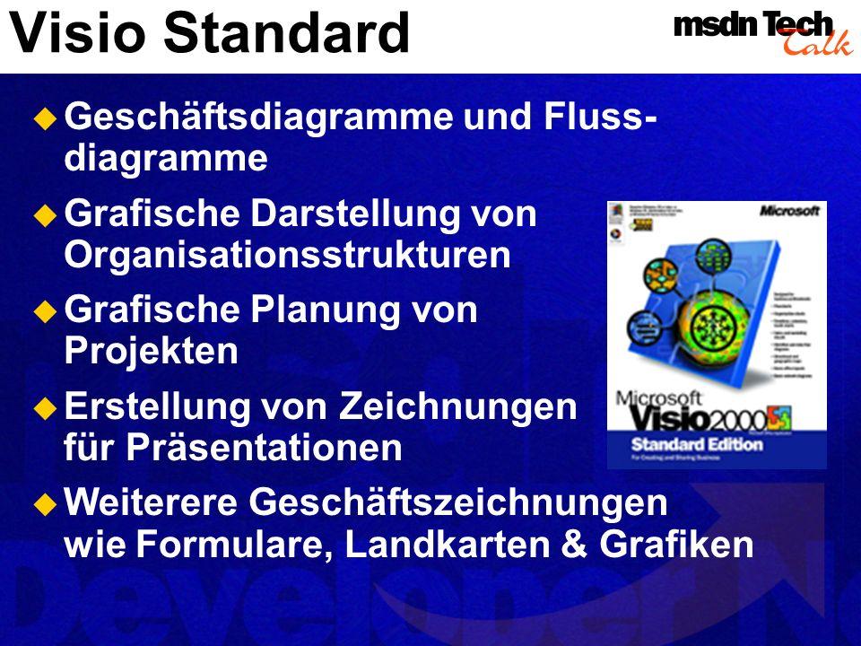 Visio Standard Geschäftsdiagramme und Fluss-diagramme