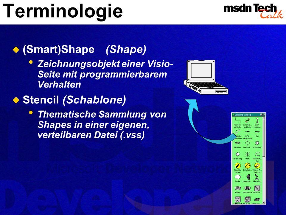 Terminologie (Smart)Shape (Shape) Stencil (Schablone)