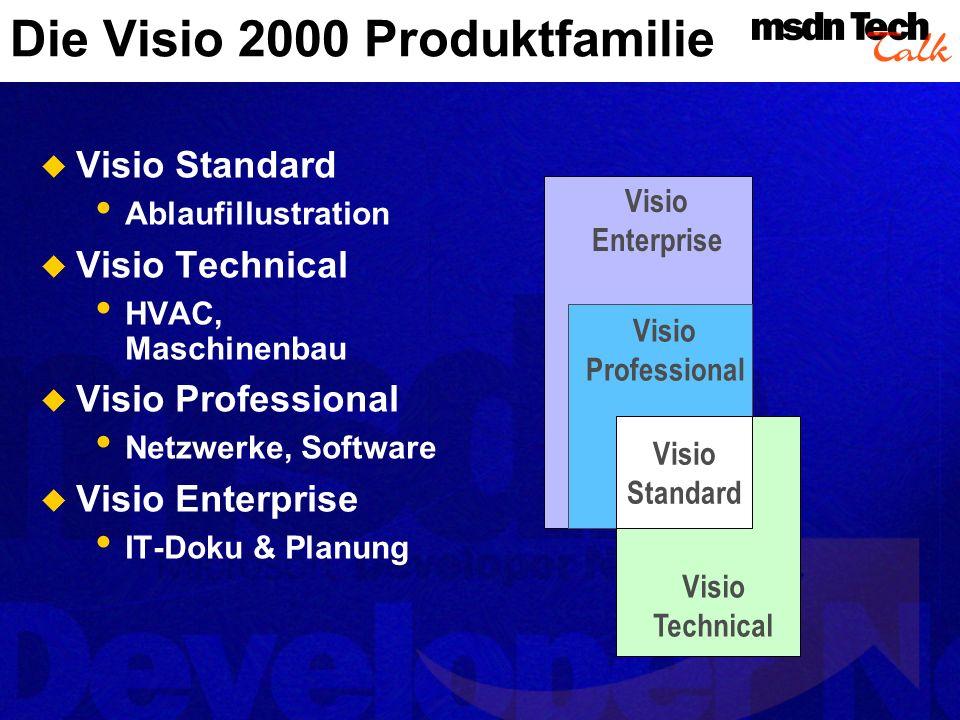 Die Visio 2000 Produktfamilie