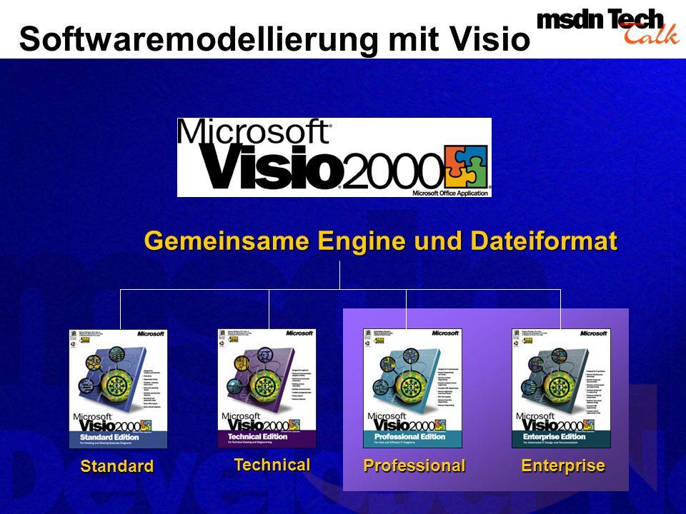 Softwaremodellierung mit Visio